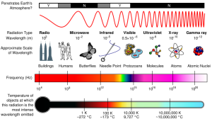 electricalspectrum